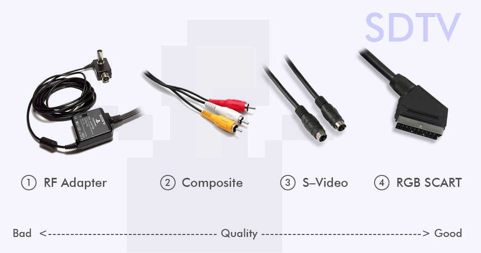 The Ultimate Cable Guide – How to get the best picture from your ...